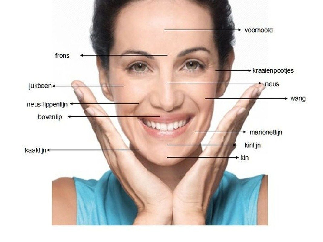 Botox uitleg zones